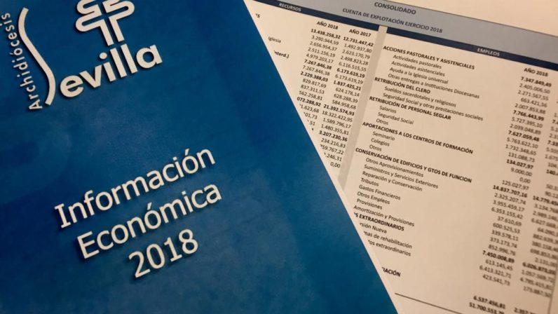 La Archidiócesis de Sevilla acude a su cita anual con la transparencia económica